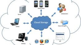 معرفی بهترین سایت های ذخیره سازی ابری(Cloud Storage)