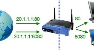 تنظیمات Port Forwarding مودم برای ریموت دسکتاپ
